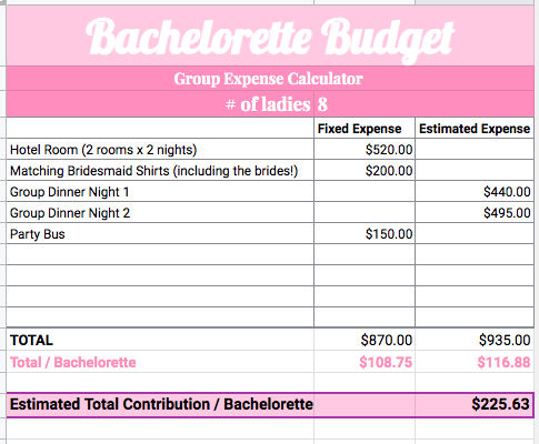 Bachelorette Party Budget Spreadsheet Calculator Template on Google Drive