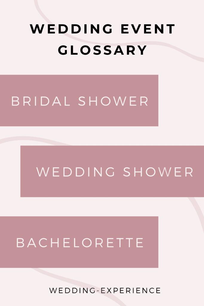 Bridal Shower VS Wedding Shower VS Bachelorette Party Wedding Event Glossary